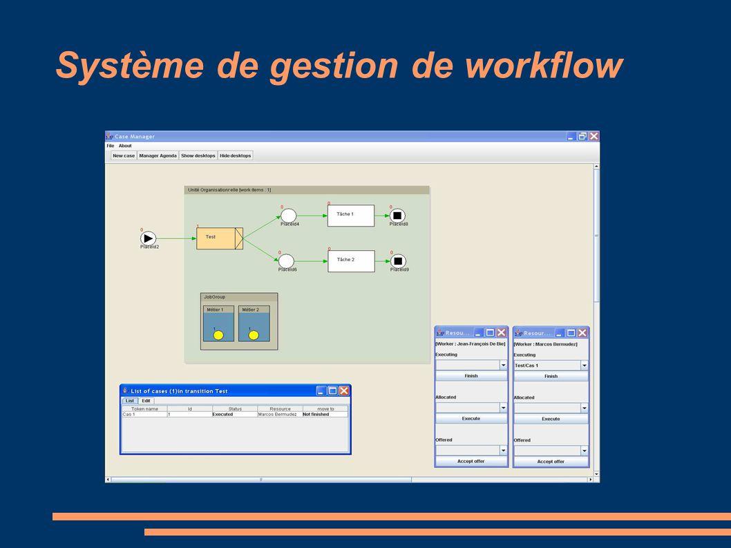 Système de gestion de workflow
