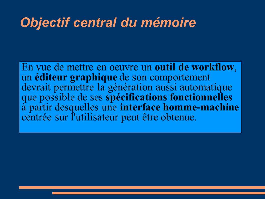 Objectif central du mémoire