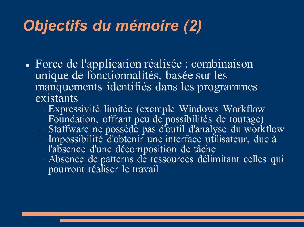 Objectifs du mémoire (2)