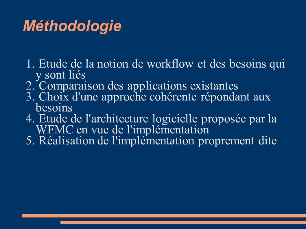 Méthodologie Etude de la notion de workflow et des besoins qui y sont liés. Comparaison des applications existantes.