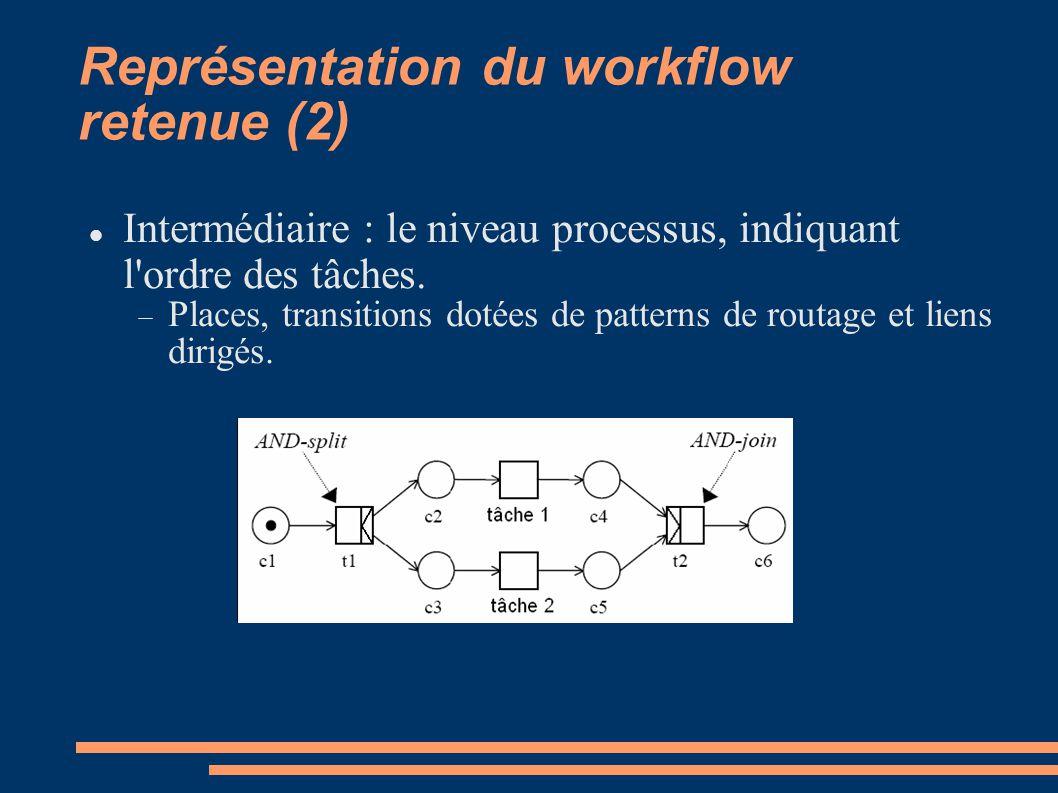 Représentation du workflow retenue (2)