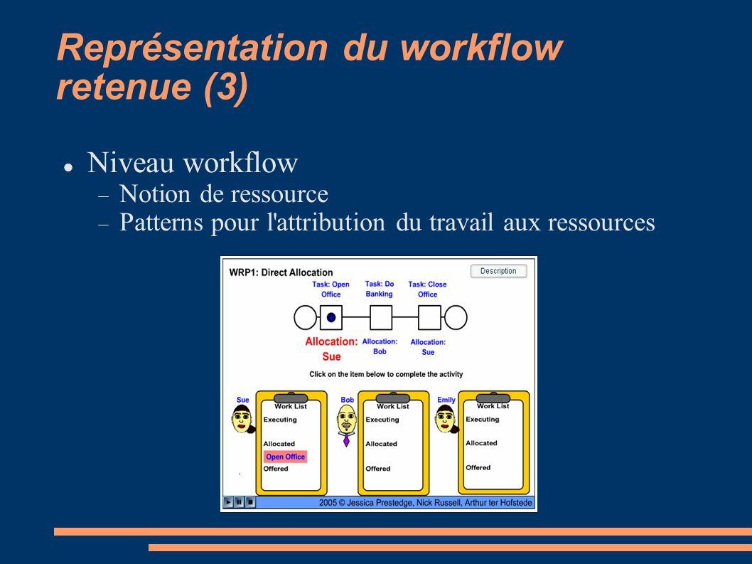 Représentation du workflow retenue (3)