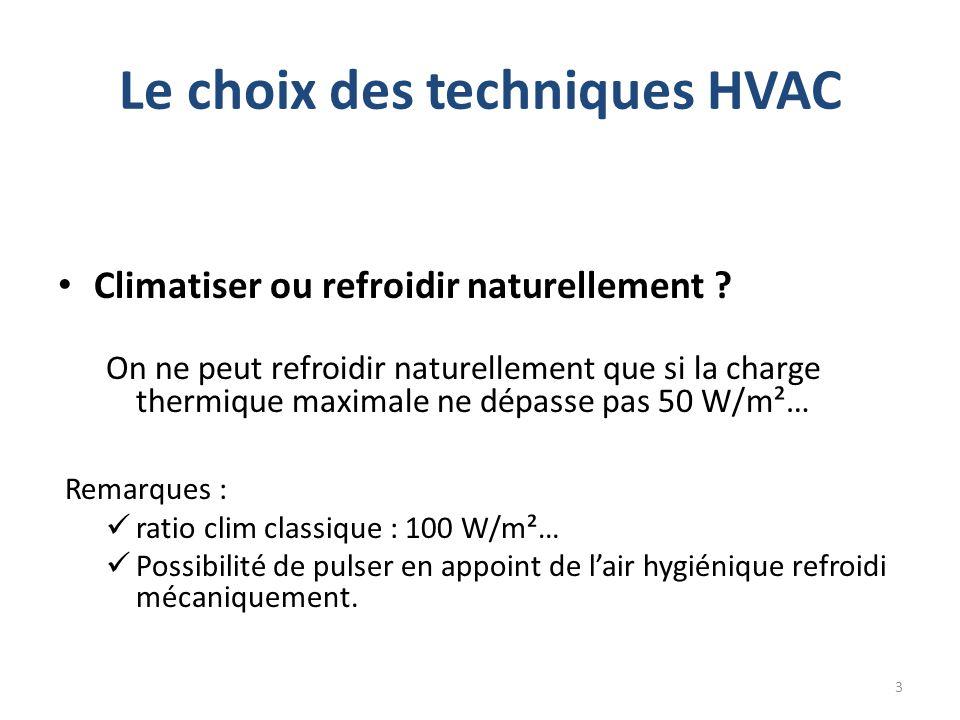 Le choix des techniques HVAC