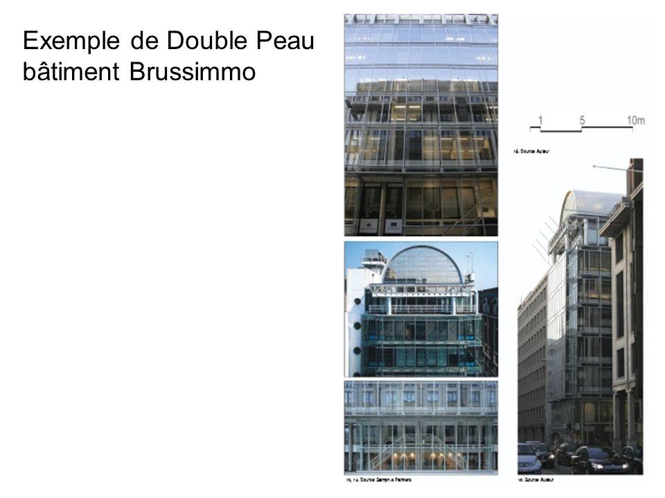 Exemple de Double Peau bâtiment Brussimmo