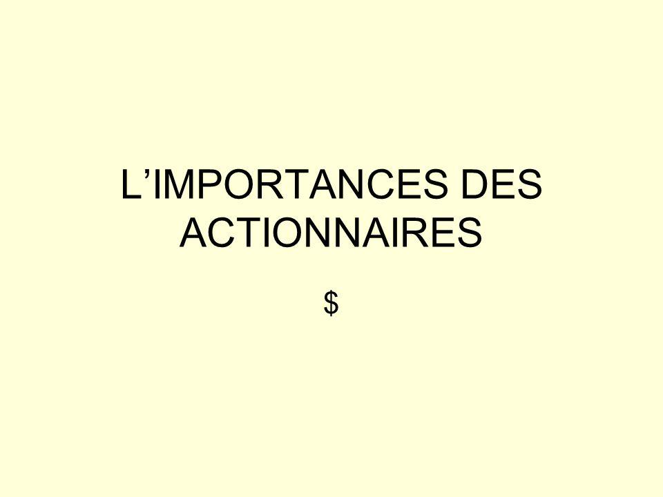 L'IMPORTANCES DES ACTIONNAIRES
