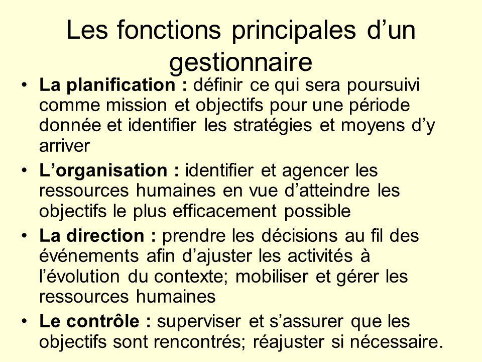 Les fonctions principales d'un gestionnaire