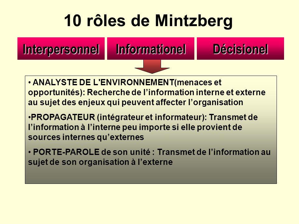 10 rôles de Mintzberg Informationel Interpersonnel Décisionel