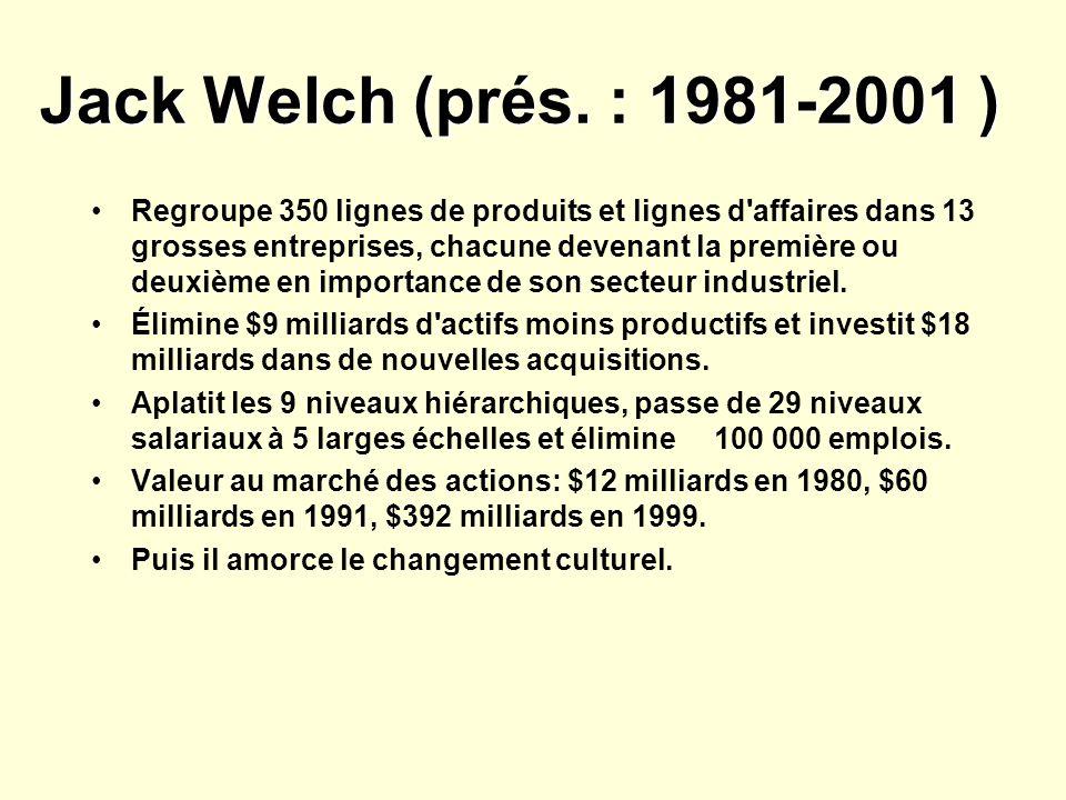 Jack Welch (prés. : 1981-2001 )