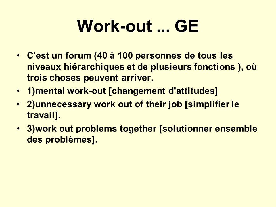 Work-out ... GE C est un forum (40 à 100 personnes de tous les niveaux hiérarchiques et de plusieurs fonctions ), où trois choses peuvent arriver.