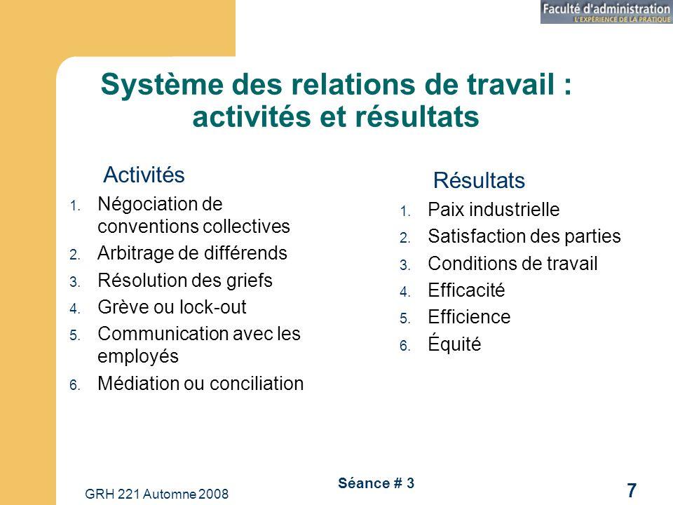 Système des relations de travail : activités et résultats