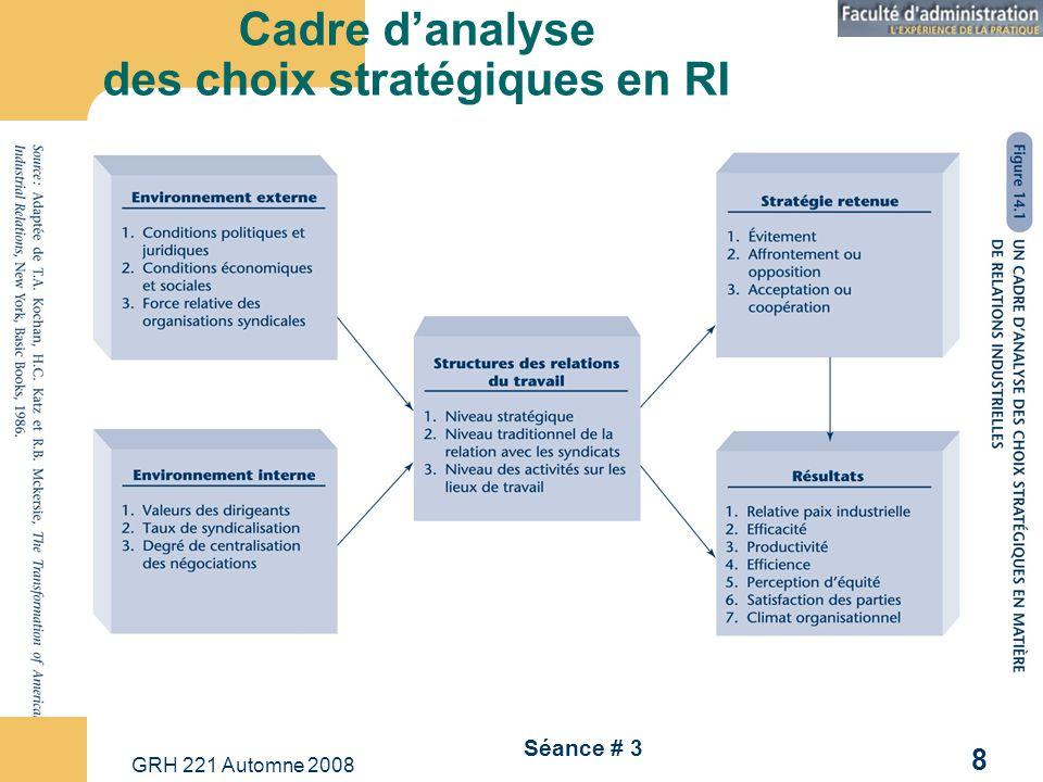 Cadre d'analyse des choix stratégiques en RI