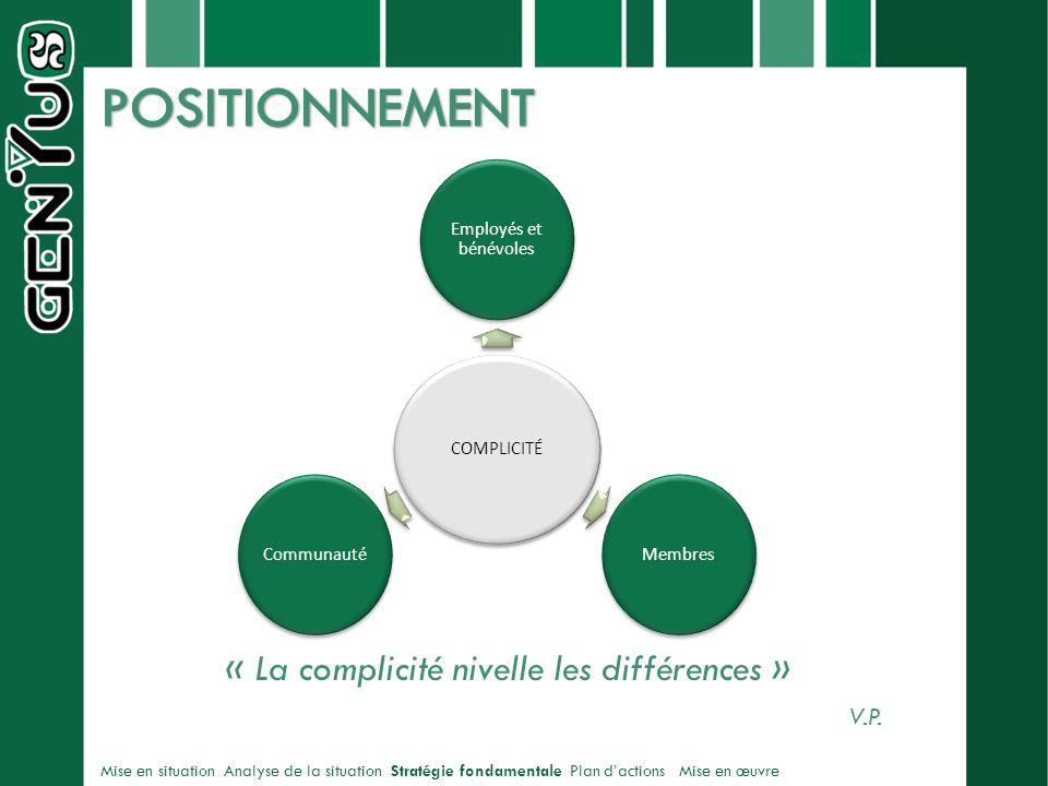 « La complicité nivelle les différences »