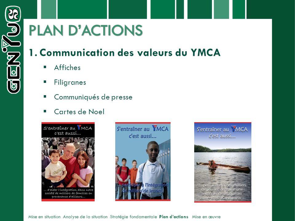 PLAN D'ACTIONS Communication des valeurs du YMCA Affiches Filigranes