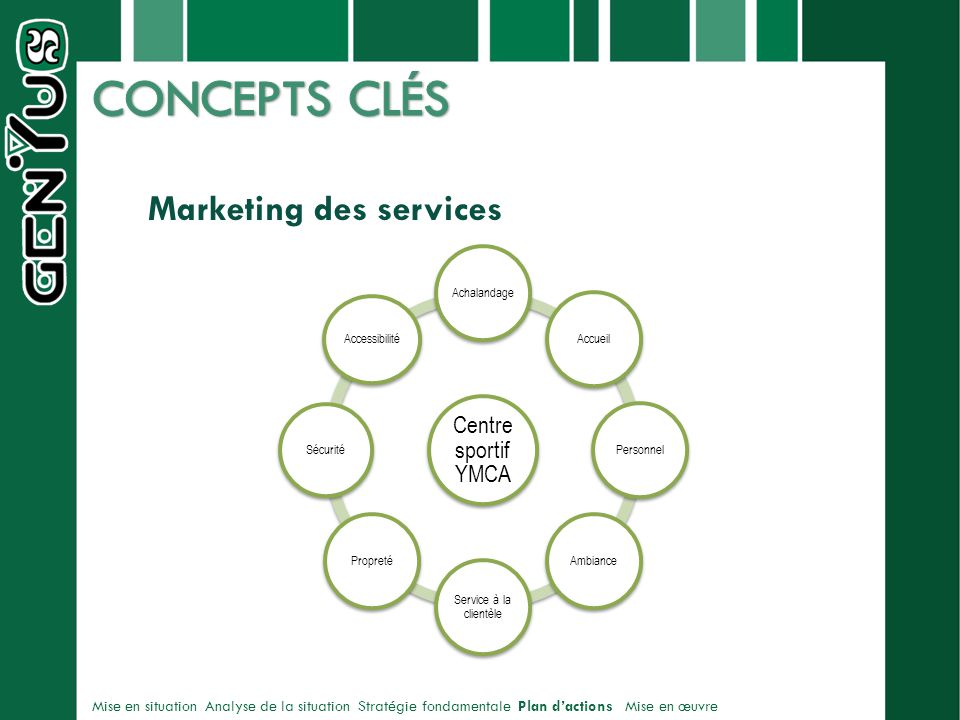 CONCEPTS CLÉS Marketing des services Centre sportif YMCA virge