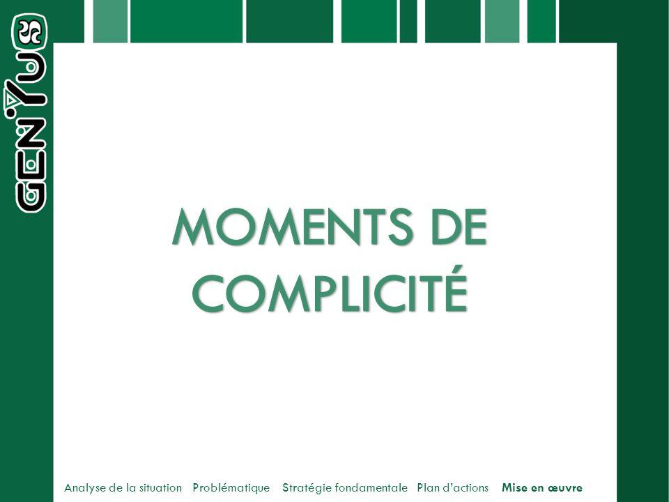 MOMENTS DE COMPLICITÉ Analyse de la situation Problématique Stratégie fondamentale Plan d'actions Mise en œuvre.