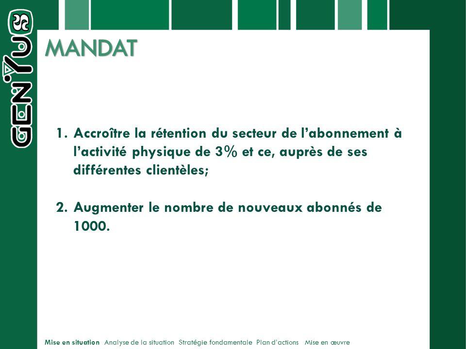 MANDAT Accroître la rétention du secteur de l'abonnement à l'activité physique de 3% et ce, auprès de ses différentes clientèles;