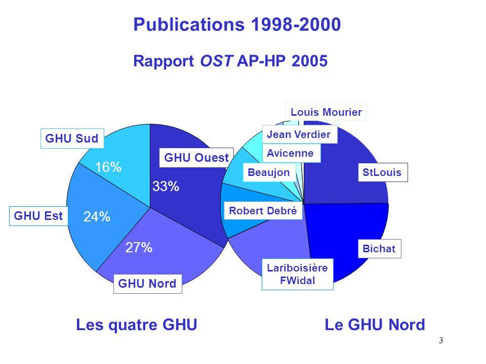 Publications 1998-2000 Rapport OST AP-HP 2005 Les quatre GHU