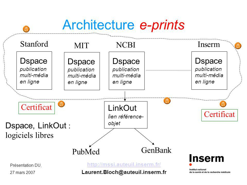 Architecture e-prints
