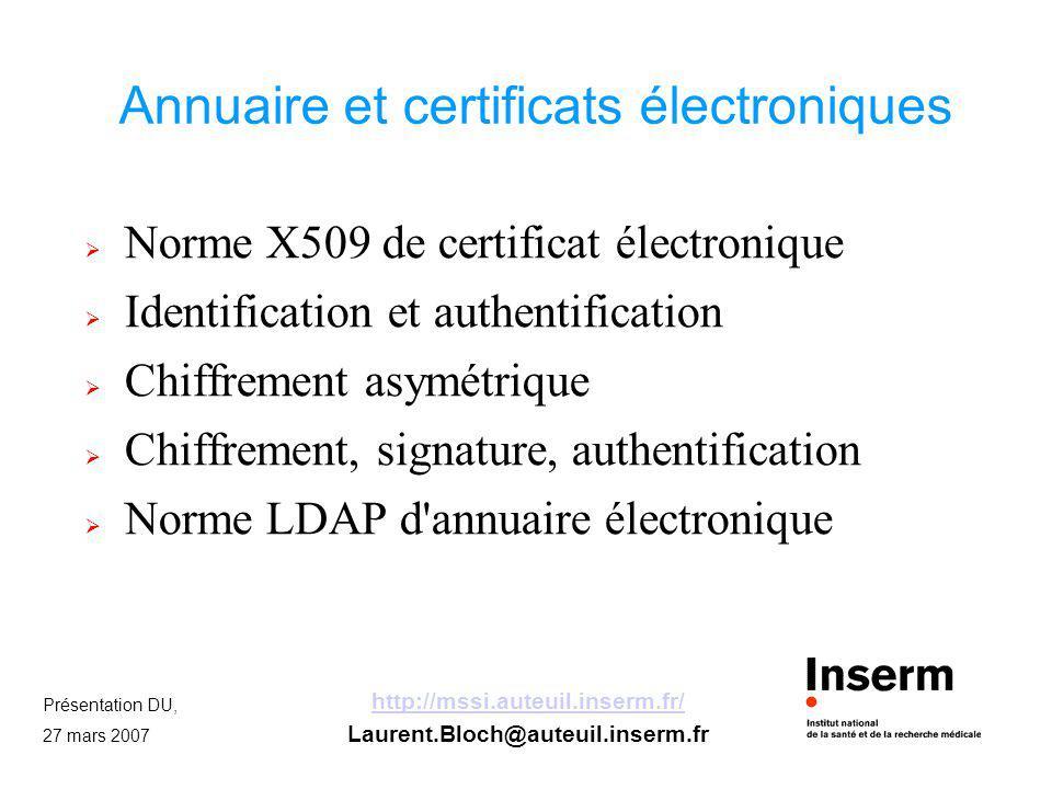 Annuaire et certificats électroniques