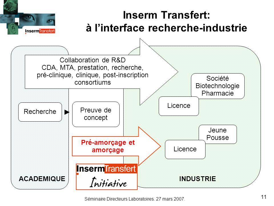 Inserm Transfert: à l'interface recherche-industrie
