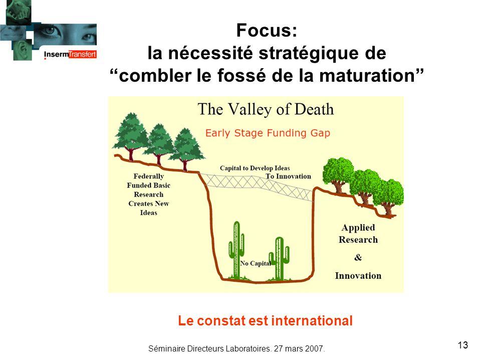 Focus: la nécessité stratégique de combler le fossé de la maturation