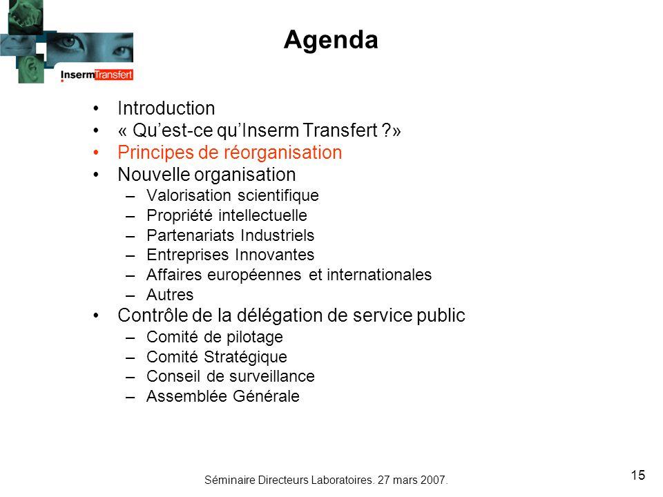 Agenda Introduction « Qu'est-ce qu'Inserm Transfert »