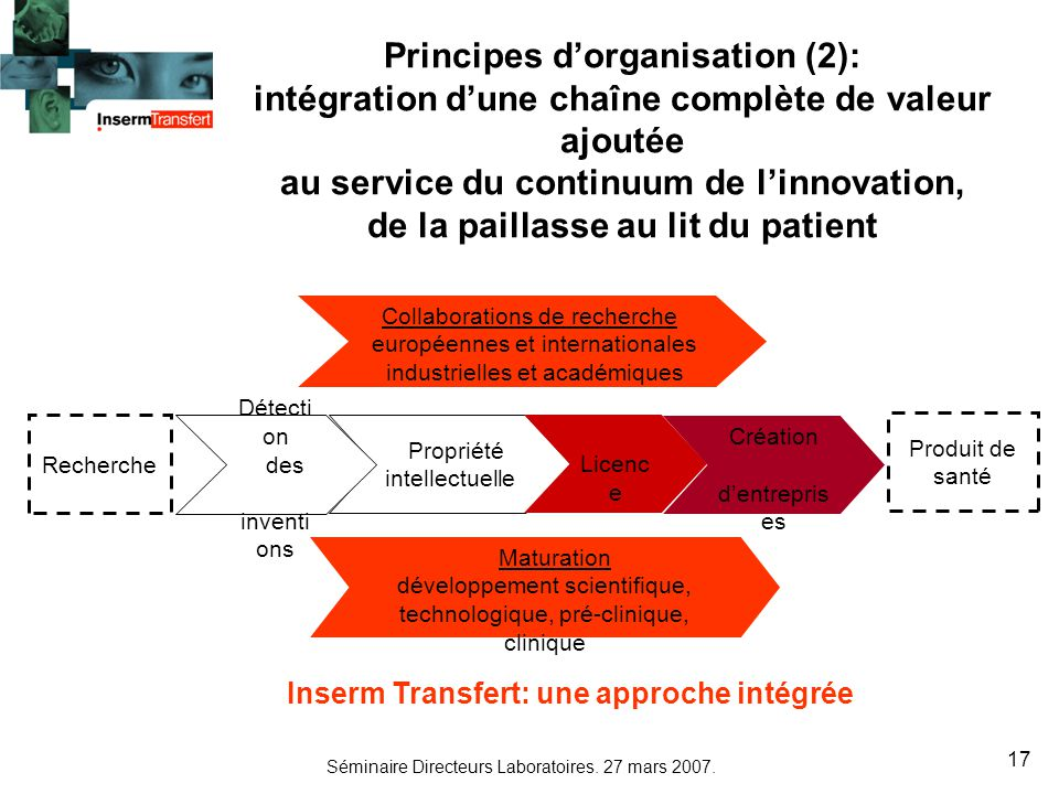 Inserm Transfert: une approche intégrée