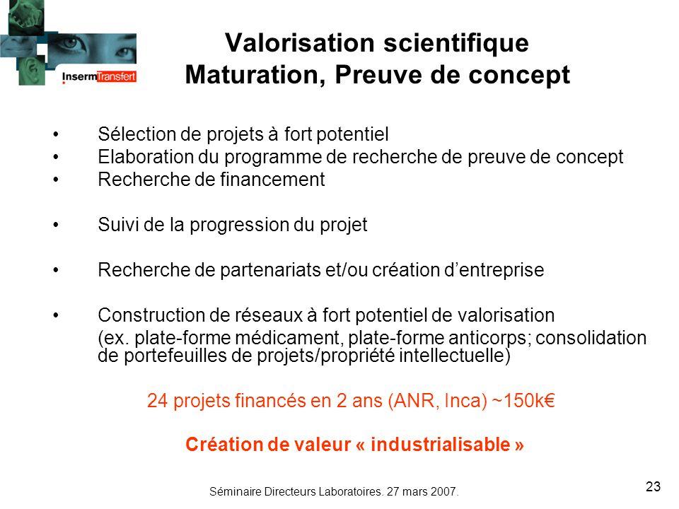 Valorisation scientifique Maturation, Preuve de concept