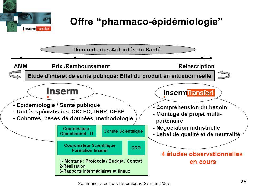 Offre pharmaco-épidémiologie