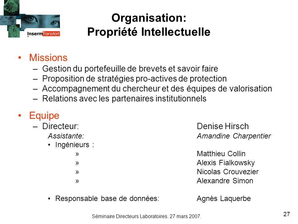 Organisation: Propriété Intellectuelle