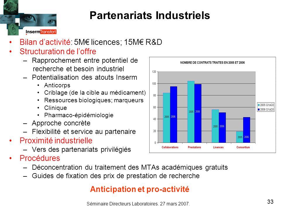 Partenariats Industriels