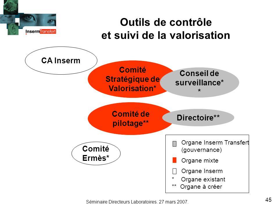 Outils de contrôle et suivi de la valorisation