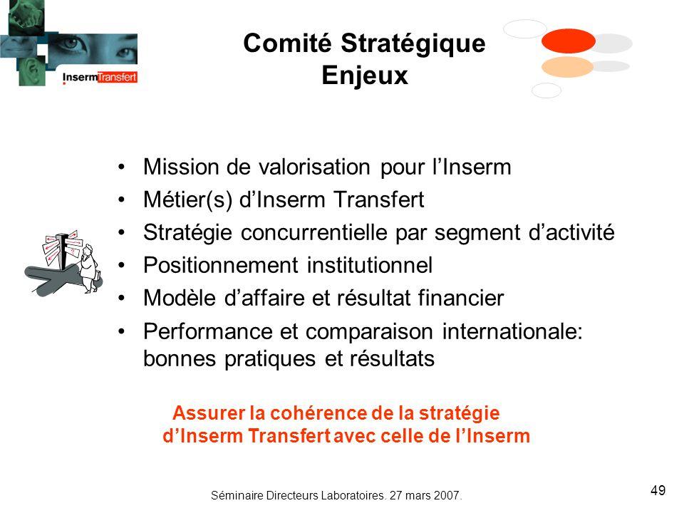 Comité Stratégique Enjeux