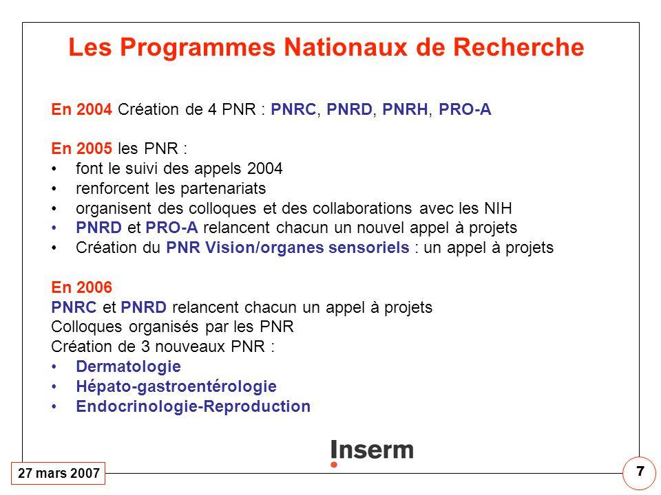 Bilan 2004 - 2006 4 appels 2004 31 projets. PRO-A 2005 15 projets 2 cohortes. PNRV 2005 10 projets.