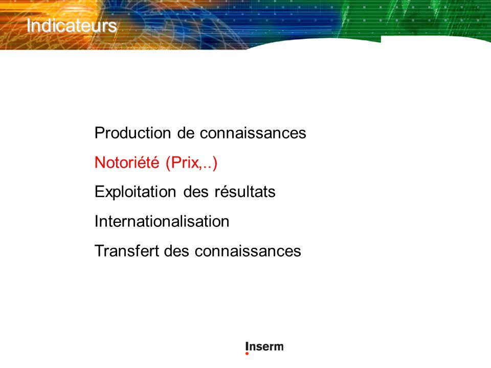 Indicateurs Production de connaissances Notoriété (Prix,..)