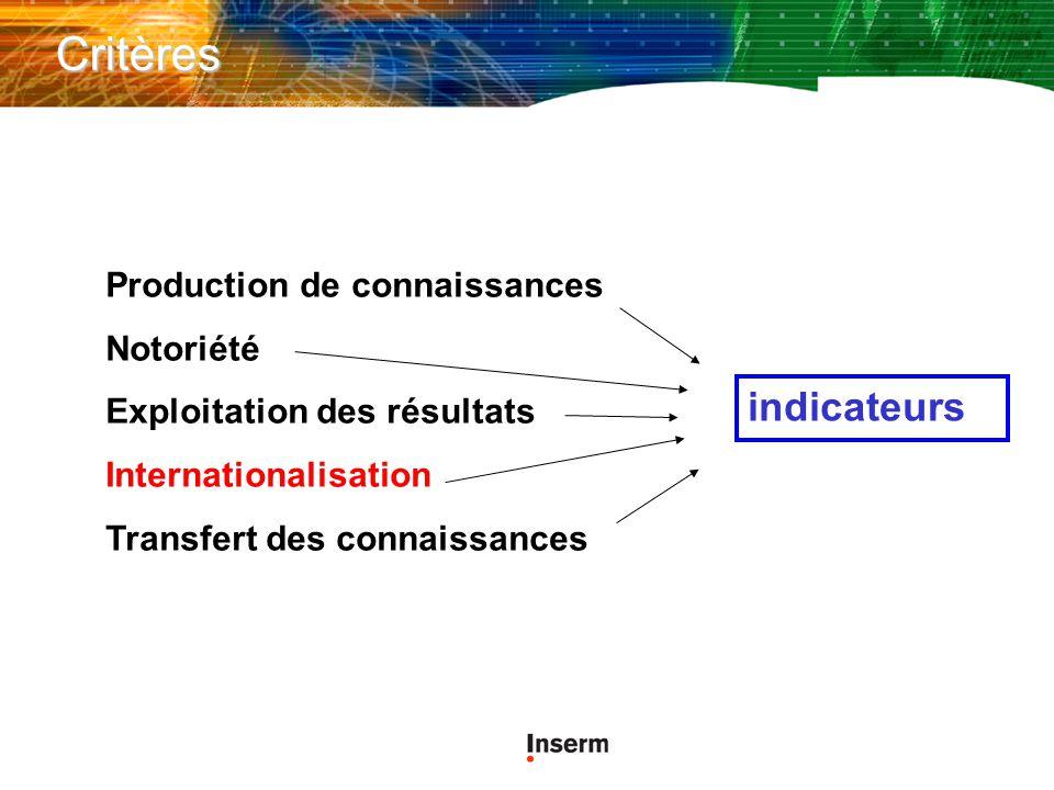 Critères indicateurs Production de connaissances Notoriété