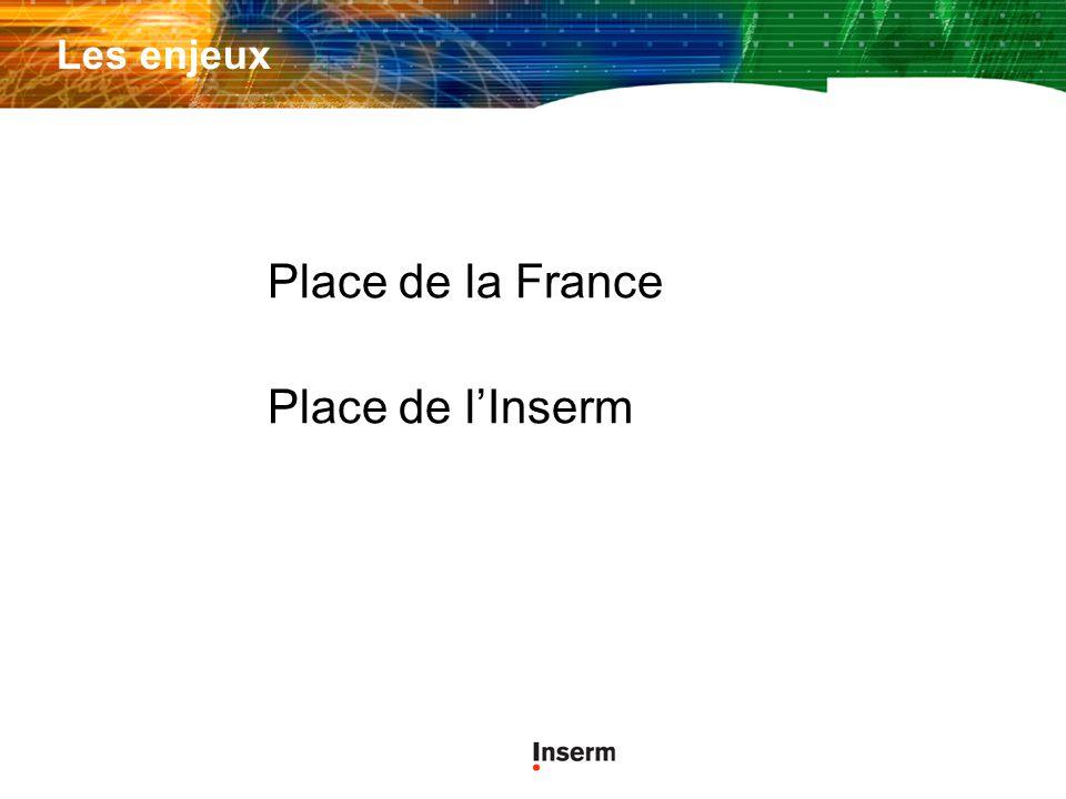 Les enjeux Place de la France Place de l'Inserm
