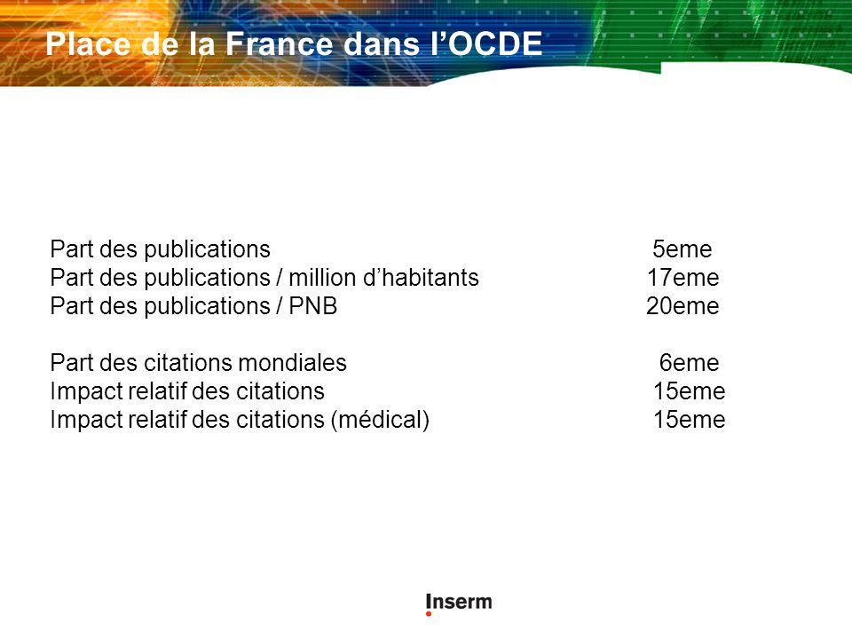 Place de la France dans l'OCDE