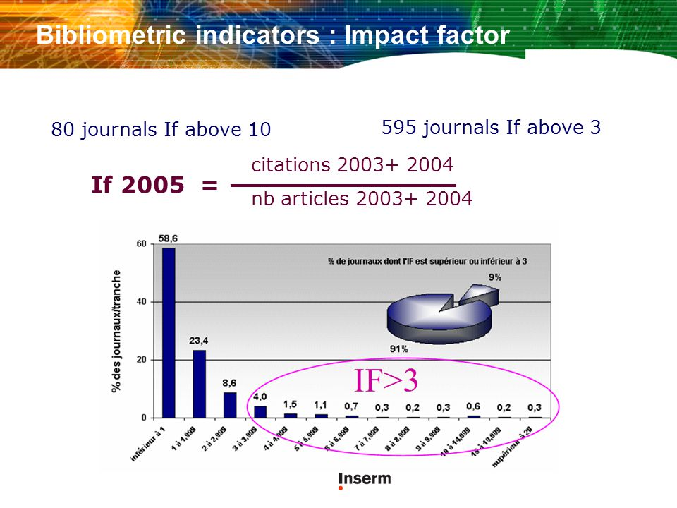 Bibliometric indicators : Impact factor