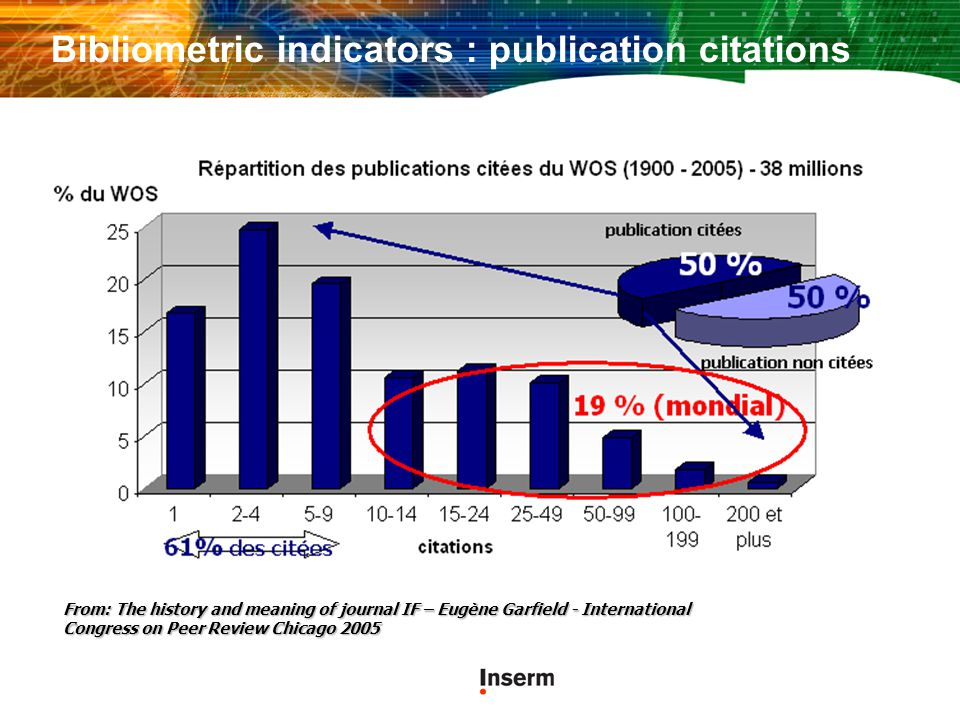 Bibliometric indicators : publication citations