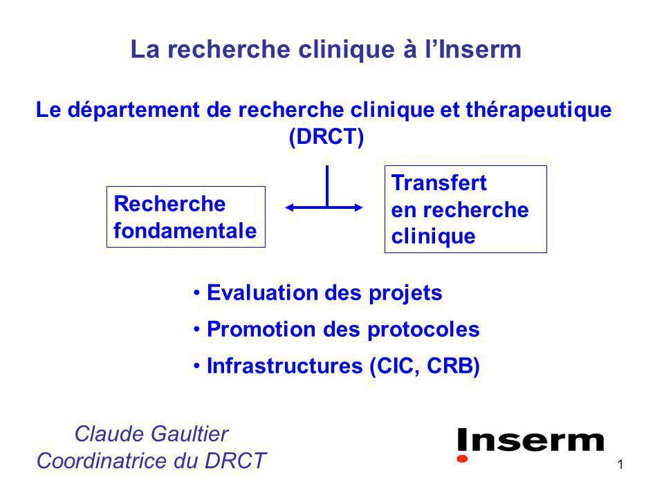 Le département de recherche clinique et thérapeutique