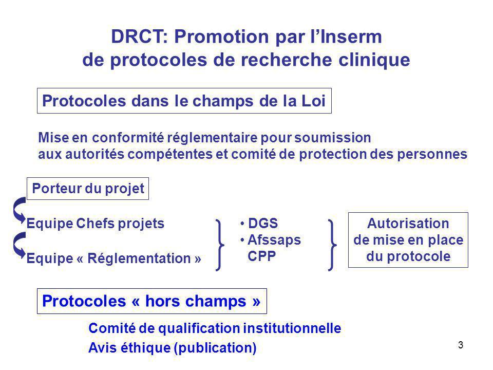 DRCT: Promotion par l'Inserm de protocoles de recherche clinique