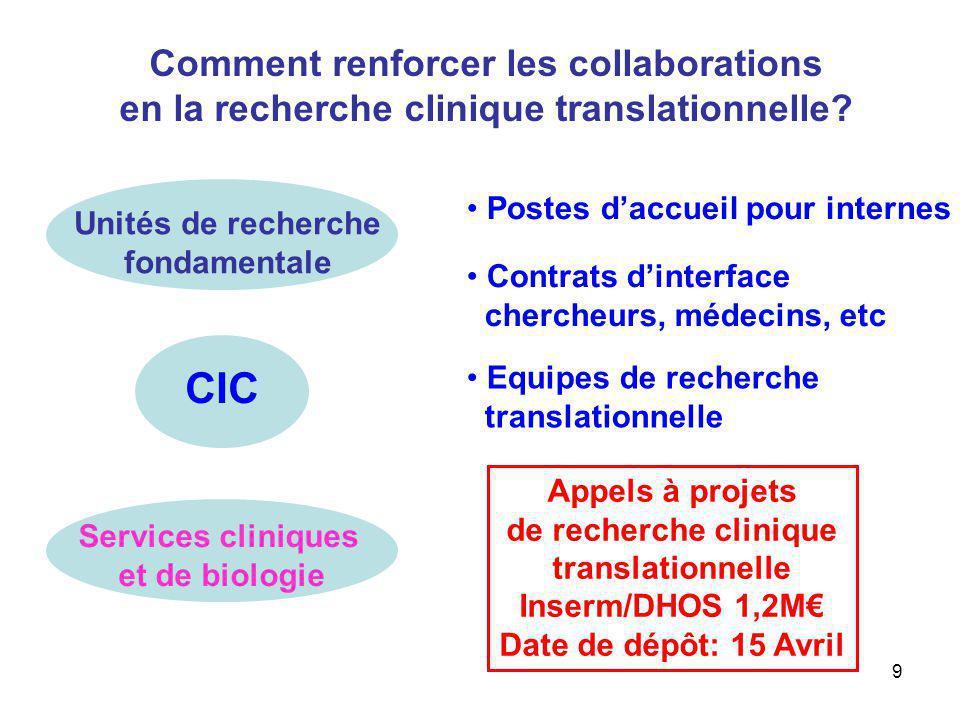 CIC Comment renforcer les collaborations