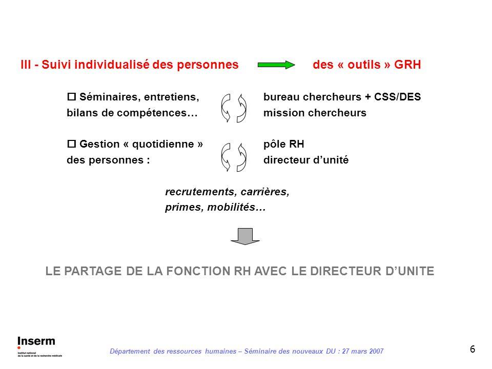 LE PARTAGE DE LA FONCTION RH AVEC LE DIRECTEUR D'UNITE