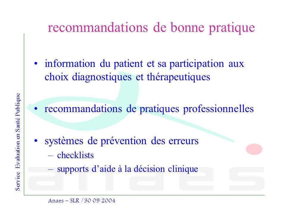 recommandations de bonne pratique
