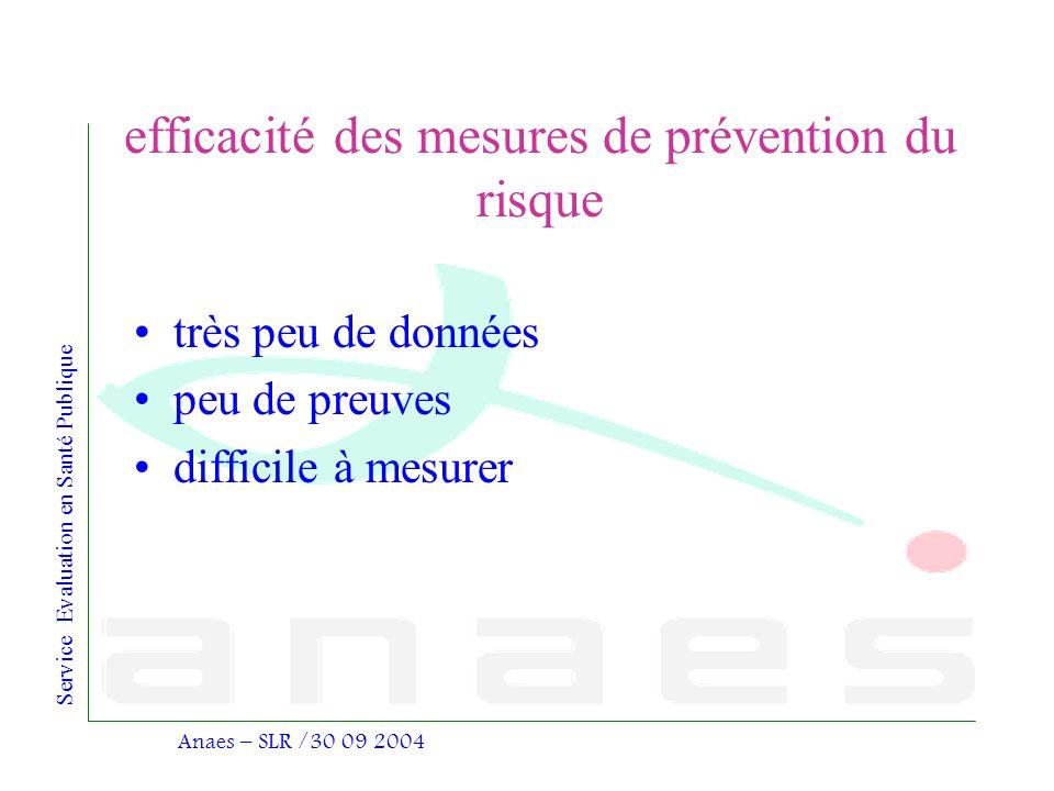 efficacité des mesures de prévention du risque