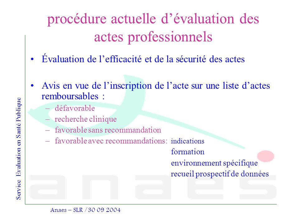 procédure actuelle d'évaluation des actes professionnels