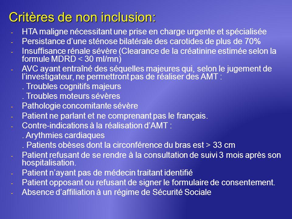 Critères de non inclusion: