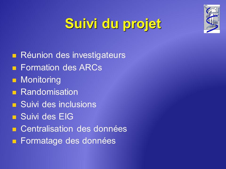 Suivi du projet Réunion des investigateurs Formation des ARCs