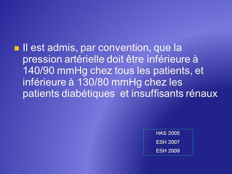 Il est admis, par convention, que la pression artérielle doit être inférieure à 140/90 mmHg chez tous les patients, et inférieure à 130/80 mmHg chez les patients diabétiques et insuffisants rénaux